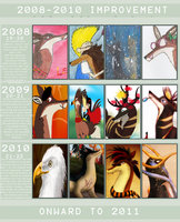 2008-2010 Improvement Meme by transylvaniandreams