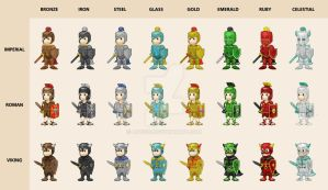MMORPG Characters by Ady333