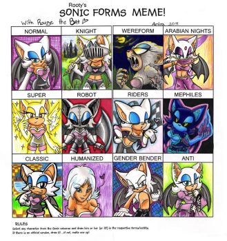 Sonic Forms Meme: Rouge by Amirattus