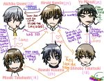 Guide To Junjou Romantica by MiharuMiho
