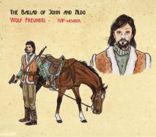 Character Sheet: Wolf Freundts by DianaKennedy