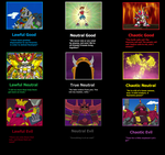 SD Gundam Force Alignment Chart by Cybertoy00