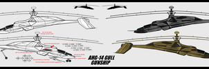 Gull Gunship by Evilonavich