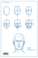 Easy Head construction - Anatomy by jmringuet