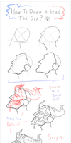 Head Tutorial by ChuChucolate