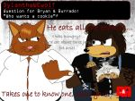 Questions and Answers #015 by AshleyWolf259
