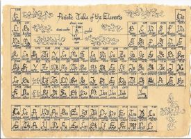 Periodic Table of the Elements by Adsumus