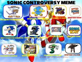 My Sonic Controversy Meme by julayla