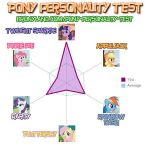 Pony personality test results by blucatt4ever