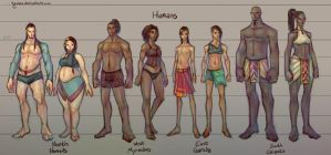 Fantasy Races: [1/4] Humans by Tyshea