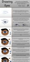 Drawing Eyes Tutorial by Sheppard56