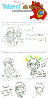 Tales meme - Stealthy style by Stealthos-Aurion