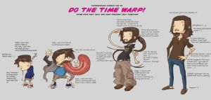 Do the time warp by 1FAB