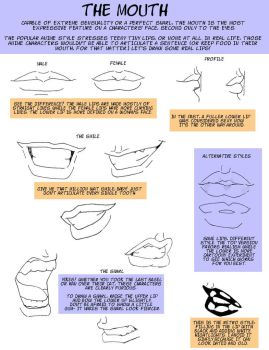 Mouth Tutorial by Nycteridae