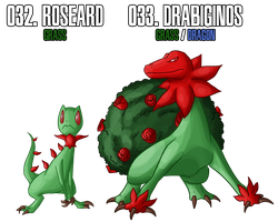 Fakemon: 32 -33 by MTC-Studios