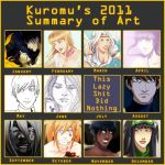 Summary of 2011 by Kuromu