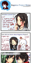 Meme: Kagerou Days by Rumi-Kuu