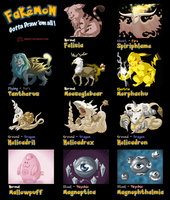 My Fakemon collection by Alghafri
