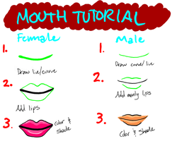 Mouth Tutorial by Chrisily