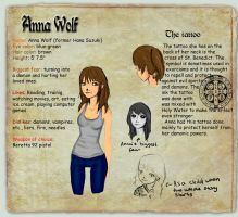 Character design: Anna Wolf by skart2005