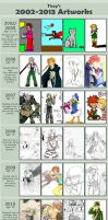 2002/2013 Ticcy's artworks meme by Ticcy
