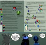 Know Your Emeralds by General-RADIX
