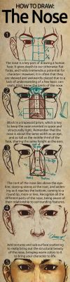 Human Nose- TUTORIAL by soas95