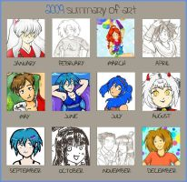 2009 Art Summary by Particularlyme