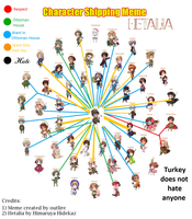 Hetalia Shipping Meme by always-artvin