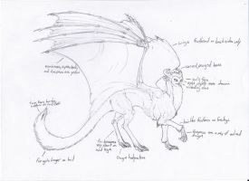 Masked Owl Dracogryph by Tulpi