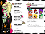 OLD! Monster High Pupil Eyeson by jde123