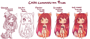 Chibi Commission Prices [Updated] by Reverrii