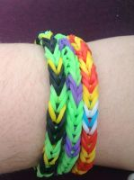 Avengers loom bands by EdithSparrow