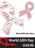 AIDS awareness by meghar