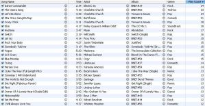 iPod Chart 22nd August 2005 by NYC55david