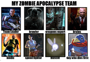 Zombie Apocalypse Team Game Version by TheIssuedOne