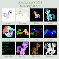 2012 Art Summary by PressToShoot