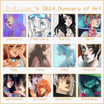 Summary of Art - 2014 by D-Kitsune
