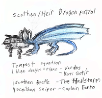 NoR: Dragon Patrol by IrateResearchers