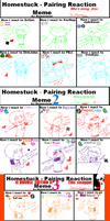 -Homestuck Pairings Reaction Meme- by Black-lane230