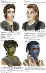 ToR characters, by ShadesofNight