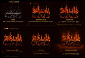 Fire Tutorial by Azot2014