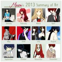 blubbers at summary meme '13 by mazuchi
