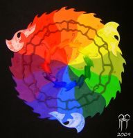 Color Theory Color Wheel by Malici0us