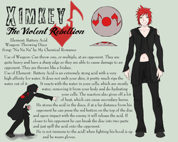 Ximkey : The Violent Rebellion by Sisiera