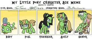 My little Pony Character Age Meme - Buttercheese by TariToons