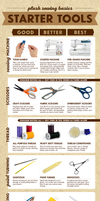 Plush Sewing Starter Tools Infographic by SewDesuNe