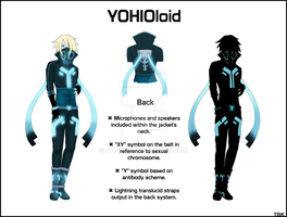 My YOHIOloid Contest Entry by Karinui