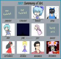 2012 summary of art by Slow-kun