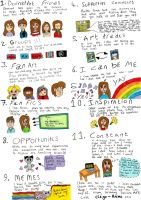11 things i love about da :D by clego-anime